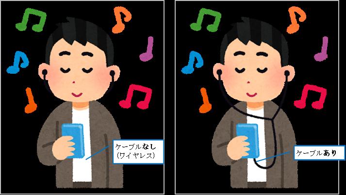ありなし.png